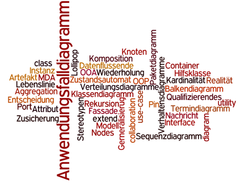 ABC-Liste mit Wordle